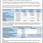 malaysia_vaccine_procurement_distribution_oct_8_2021_final